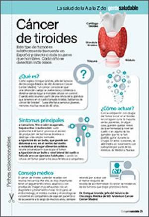 Cáncer de tiroides